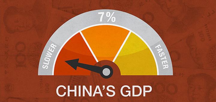 bulle chine économie